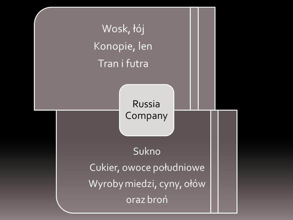 Wosk, łój Konopie, len Tran i futra Sukno Cukier, owoce południowe Wyroby miedzi, cyny, ołów oraz broń Russia Company