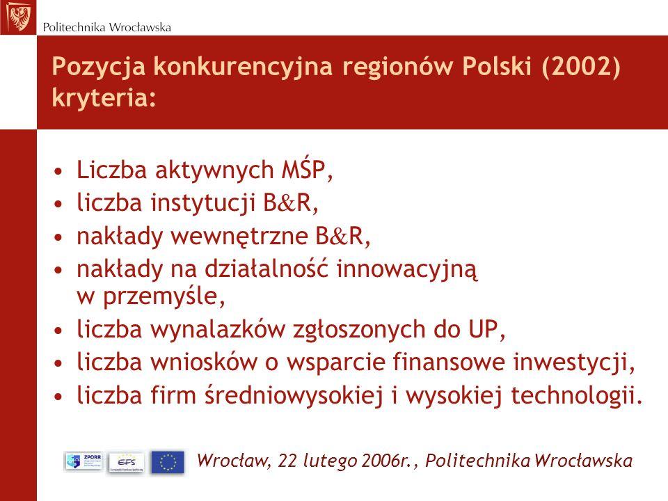 Wrocław, 22 lutego 2006r., Politechnika Wrocławska Pozycja konkurencyjna regionów Polski (2002) kryteria: Liczba aktywnych MŚP, liczba instytucji B &