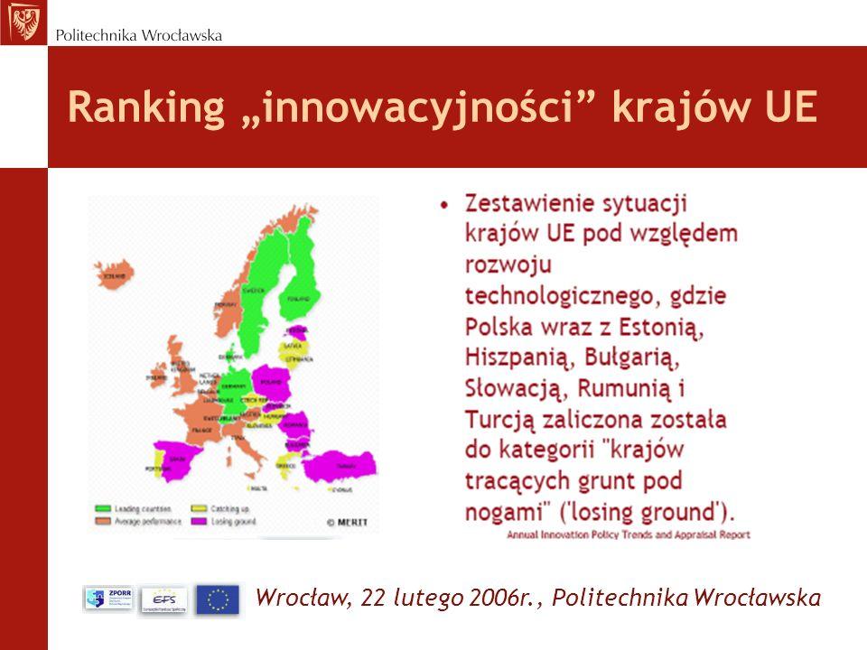 Wrocław, 22 lutego 2006r., Politechnika Wrocławska Ranking innowacyjności krajów UE