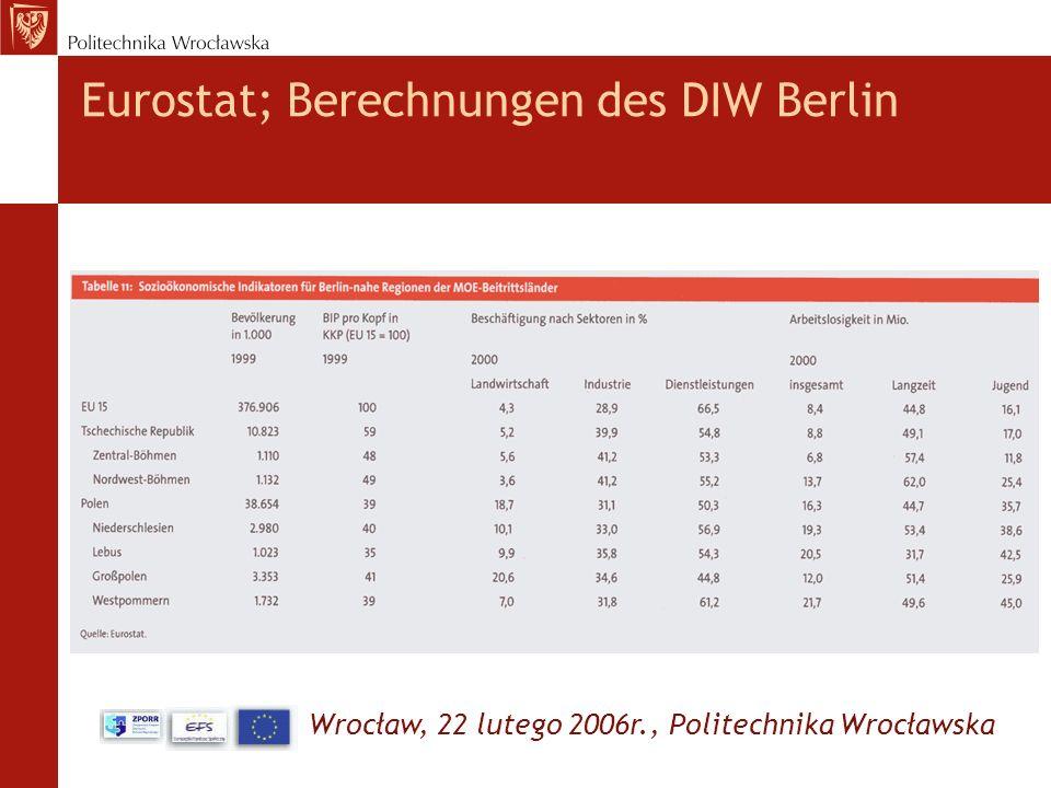 Wrocław, 22 lutego 2006r., Politechnika Wrocławska Eurostat; Berechnungen des DIW Berlin