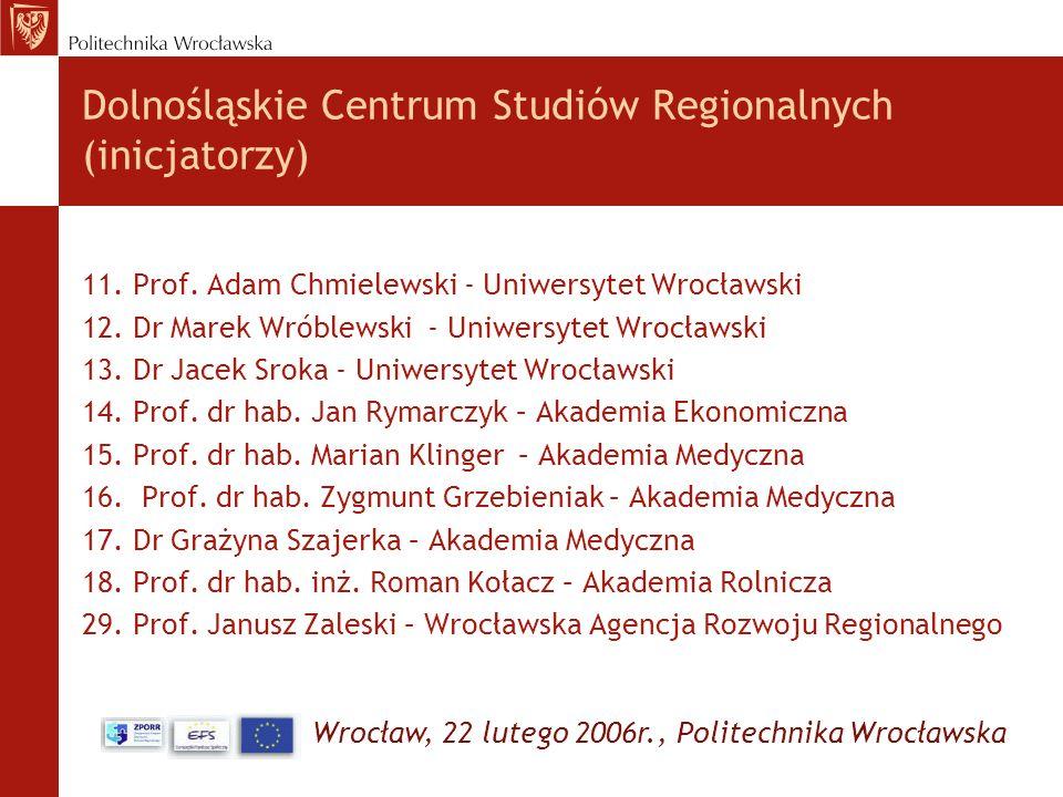 Wrocław, 22 lutego 2006r., Politechnika Wrocławska Dolnośląskie Centrum Studiów Regionalnych (inicjatorzy) 11. Prof. Adam Chmielewski - Uniwersytet Wr