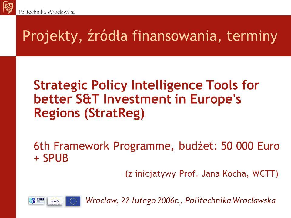 Wrocław, 22 lutego 2006r., Politechnika Wrocławska Projekty, źródła finansowania, terminy Strategic Policy Intelligence Tools for better S&T Investmen