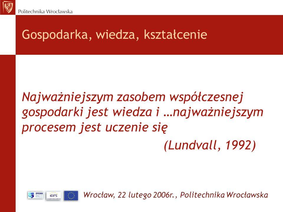 Wrocław, 22 lutego 2006r., Politechnika Wrocławska Gospodarka, wiedza, kształcenie Najważniejszym zasobem współczesnej gospodarki jest wiedza i …najwa
