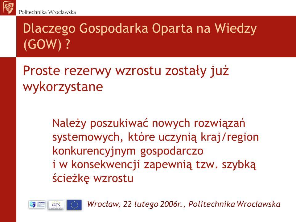 Wrocław, 22 lutego 2006r., Politechnika Wrocławska Dlaczego Gospodarka Oparta na Wiedzy (GOW) ? Proste rezerwy wzrostu zostały już wykorzystane Należy