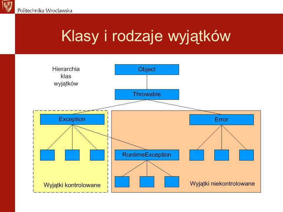 Przechwytywanie i obsługa wyjątków Przykłady class Punkt { int x,y; } public class MyClass { public static void main(String args[]){ Punkt z=null; int liczba; try{ liczba=1/0; z.x=1; }catch(ArithmeticException e){ System.out.println( Niepoprawna operacja arytmetyczna ); e.printStackTrace(); }catch(Exception e){ System.out.println( Blad ogolny ); e.printStackTrace(); }finally{System.out.println( Wykonywany za kazdym razem );}}