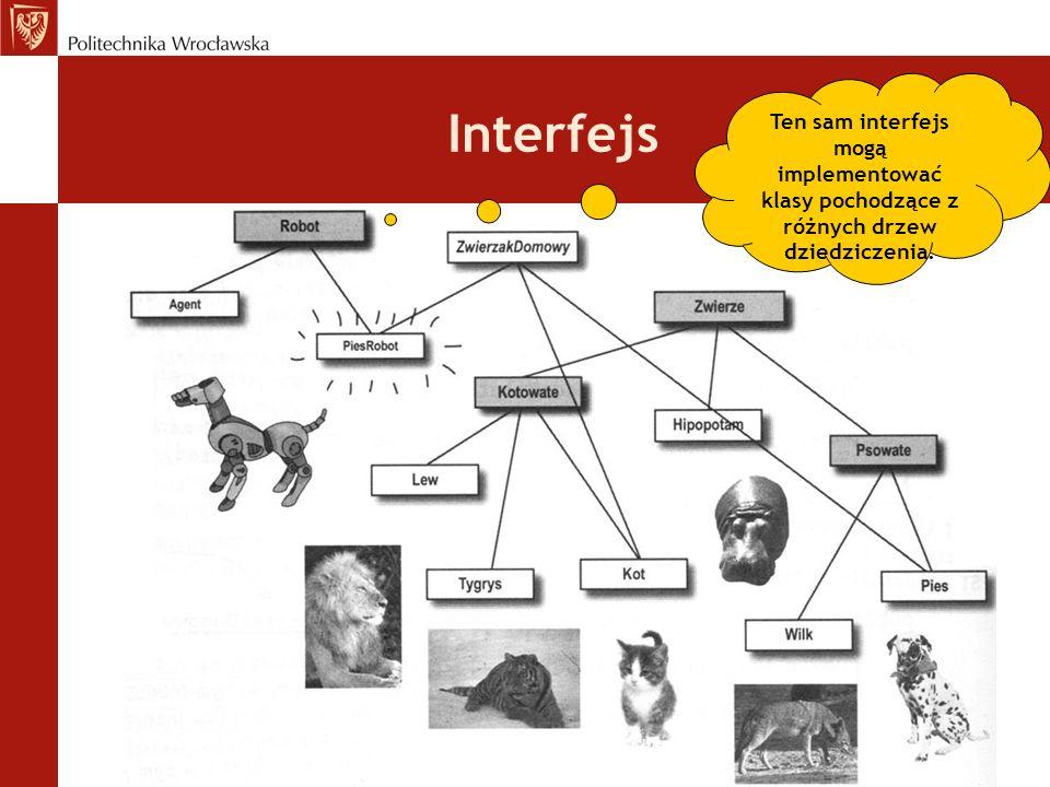 Interfejs Ten sam interfejs mogą implementować klasy pochodzące z różnych drzew dziedziczenia.