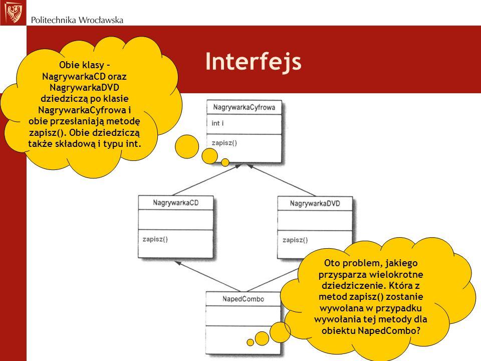 Interfejs Rozwiązania wykorzystujące dwie klasy bazowe przysparzają tylko jednego problemu... Nosi ono nazwę wielokrotnego dziedziczenia i może być na