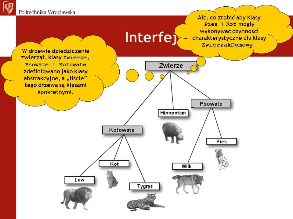 Interfejs W drzewie dziedziczenie zwierząt, klasy Zwierze, Psowate i Kotowate zdefiniowano jako klasy abstrakcyjne, a liście tego drzewa są klasami ko