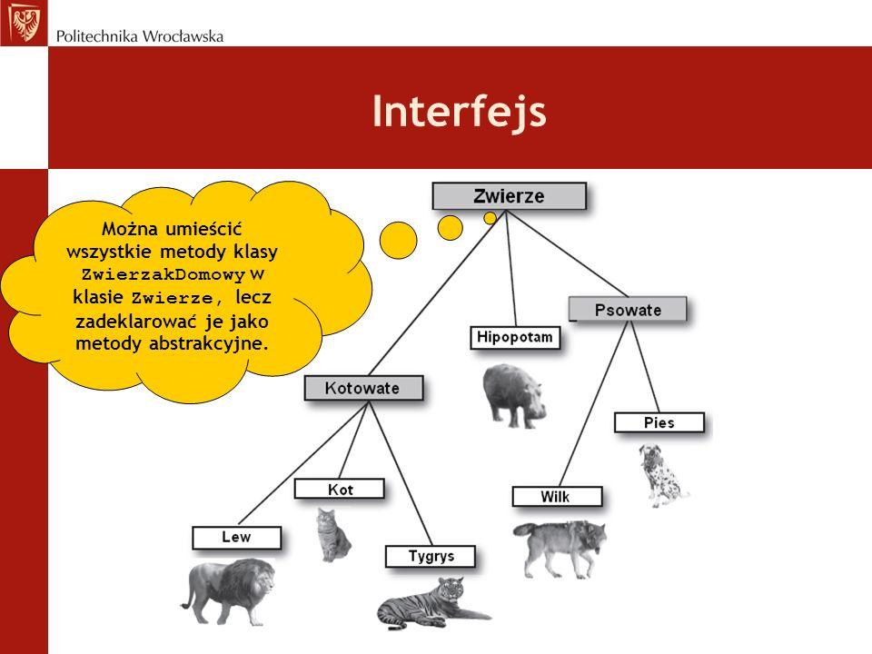 Interfejs Można umieścić wszystkie metody klasy ZwierzakDomowy w klasie Zwierze, lecz zadeklarować je jako metody abstrakcyjne.