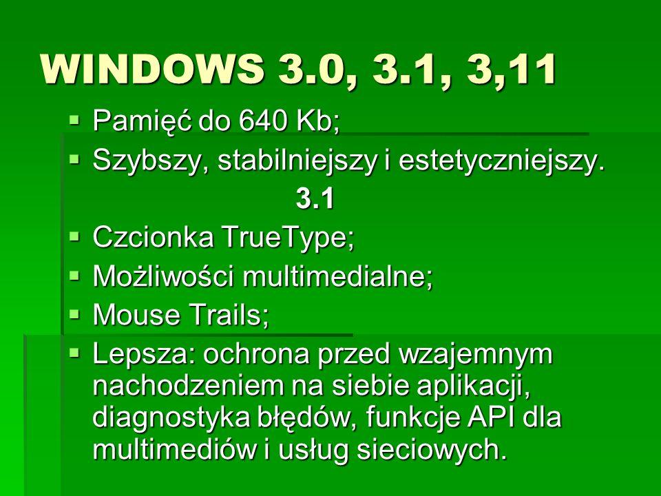 WINDOWS 95 Przycisk Start ikona Mój Komputer; Przycisk Start ikona Mój Komputer; Przeglądarka Internet Explorer; Przeglądarka Internet Explorer;