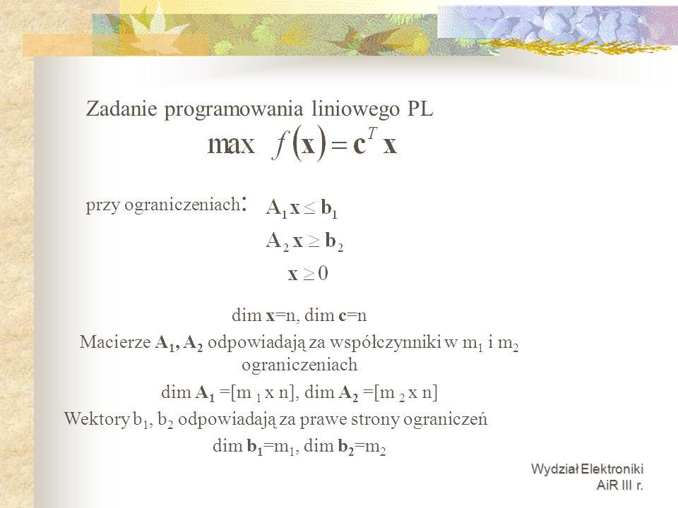 Wydział Elektroniki AiR III r. Zadanie programowania liniowego PL przy ograniczeniach : dim x=n, dim c=n Macierze A 1, A 2 odpowiadają za współczynnik