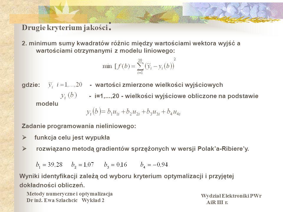 Wydział Elektroniki PWr AiR III r. Metody numeryczne i optymalizacja Dr inż. Ewa Szlachcic Wykład 2 Drugie kryterium jakości : 2. minimum sumy kwadrat