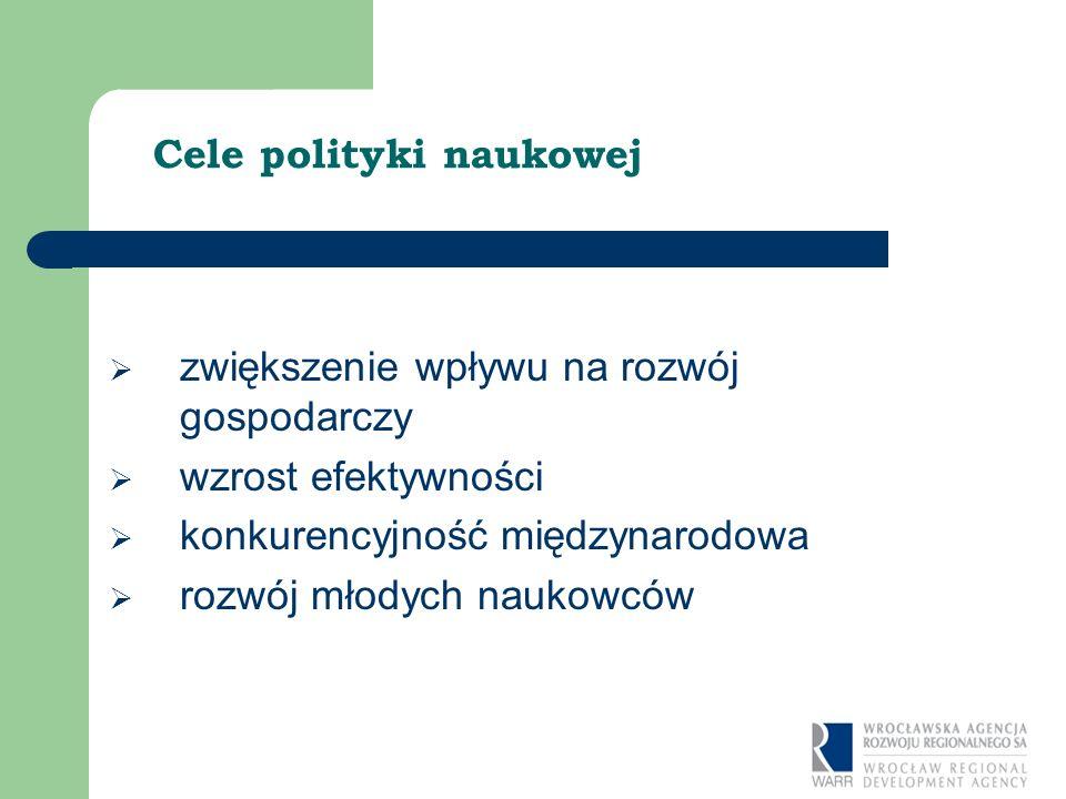 Cele polityki naukowej zwiększenie wpływu na rozwój gospodarczy wzrost efektywności konkurencyjność międzynarodowa rozwój młodych naukowców