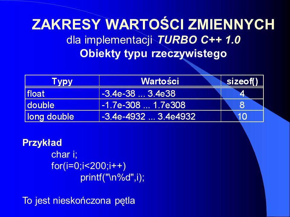 ZAKRESY WARTOŚCI ZMIENNYCH dla implementacji TURBO C++ 1.0 Obiekty typu rzeczywistego Przykład char i; for(i=0;i<200;i++) printf(