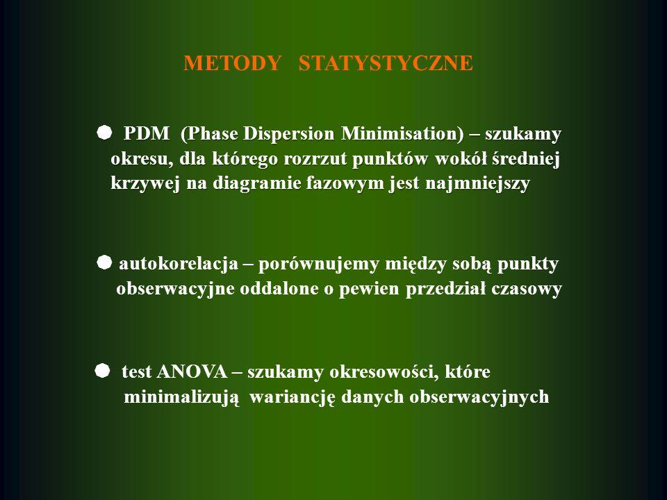 METODY STATYSTYCZNE autokorelacja – porównujemy między sobą punkty obserwacyjne oddalone o pewien przedział czasowy test ANOVA – szukamy okresowości,