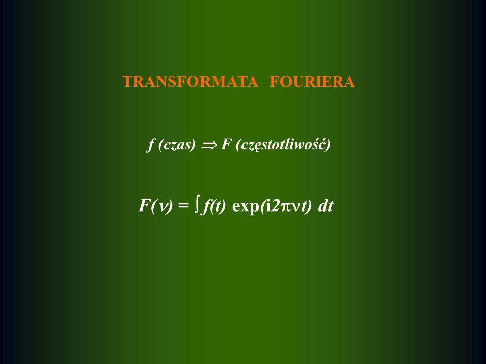 TRANSFORMATA FOURIERA f (czas) F (częstotliwość) F( ) = f(t) exp(i2 t) dt