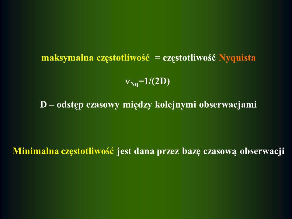maksymalna częstotliwość = częstotliwość Nyquista Nq =1/(2D) D – odstęp czasowy między kolejnymi obserwacjami Minimalna częstotliwość jest dana przez