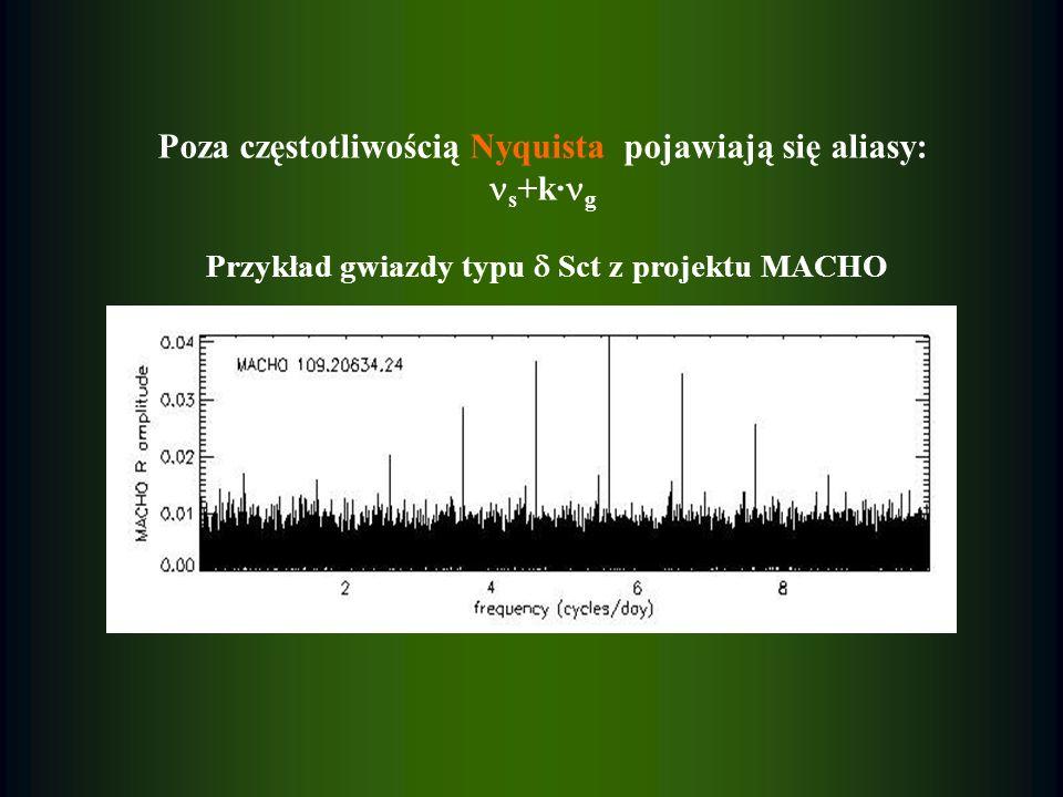 Poza częstotliwością Nyquista pojawiają się aliasy: s +k· g Przykład gwiazdy typu Sct z projektu MACHO