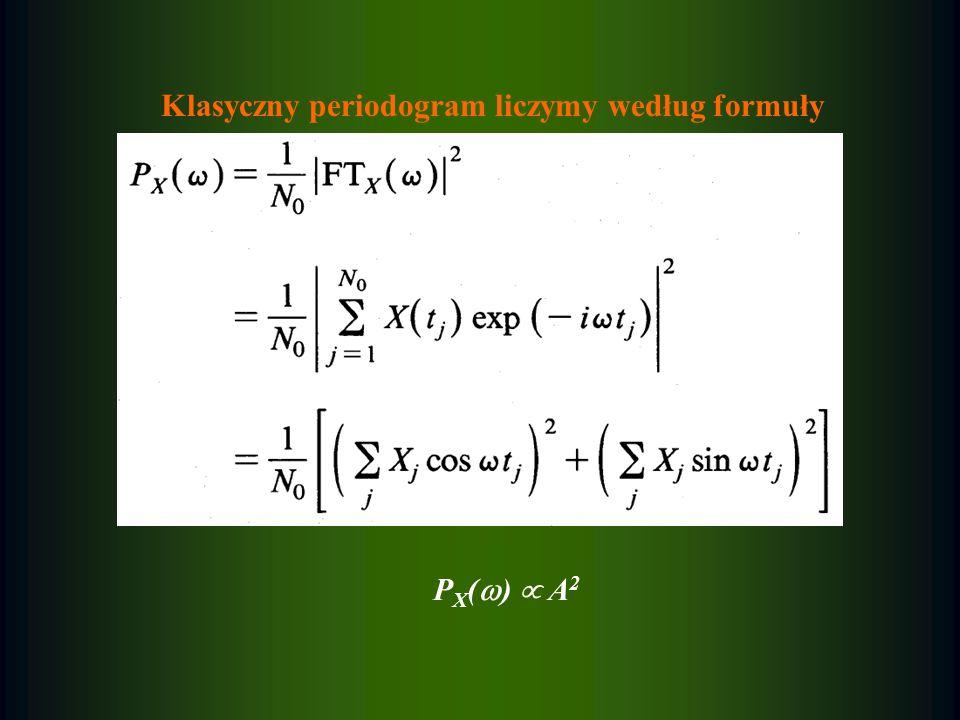 Klasyczny periodogram liczymy według formuły P X ( ) A 2