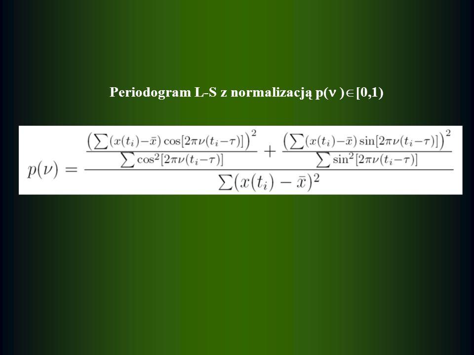 Periodogram L-S z normalizacją p( ) [0,1)