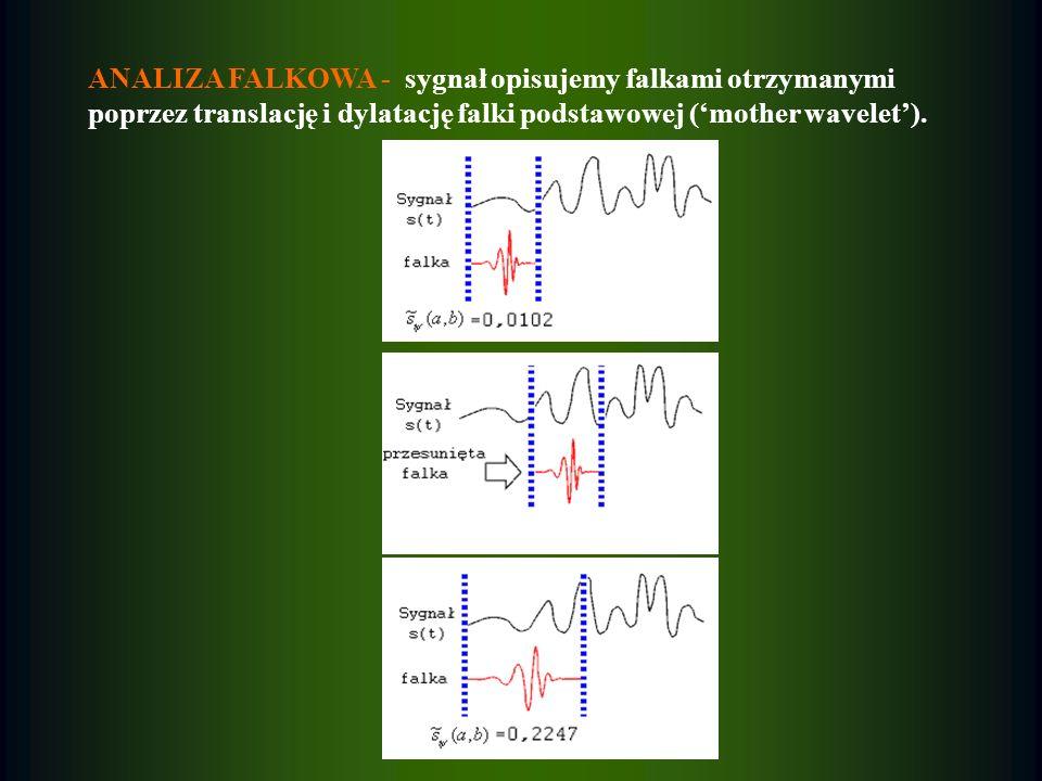 ANALIZA FALKOWA - sygnał opisujemy falkami otrzymanymi poprzez translację i dylatację falki podstawowej (mother wavelet).