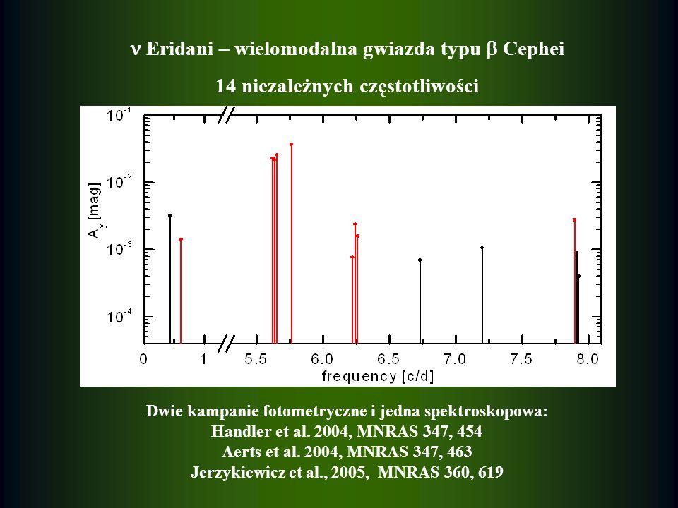 Eridani – wielomodalna gwiazda typu Cephei 14 niezależnych częstotliwości Dwie kampanie fotometryczne i jedna spektroskopowa: Handler et al. 2004, MNR