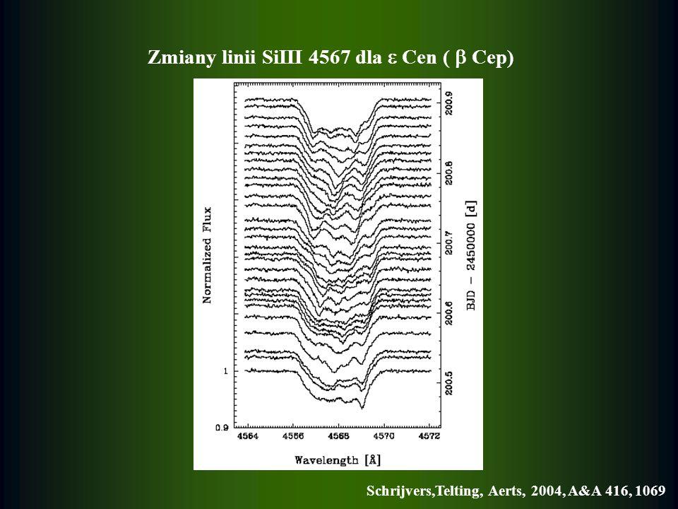Zmiany linii SiIII 4567 dla Cen ( Cep) Schrijvers,Telting, Aerts, 2004, A&A 416, 1069