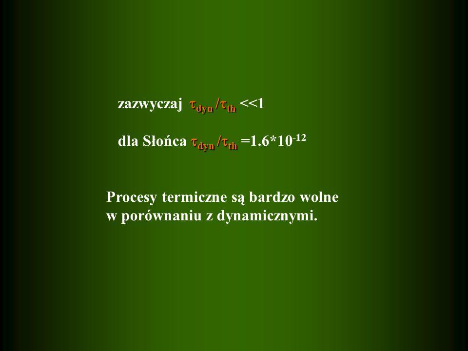 dyn / th zazwyczaj dyn / th <<1 dyn / th dla Słońca dyn / th =1.6*10 -12 Procesy termiczne są bardzo wolne w porównaniu z dynamicznymi.