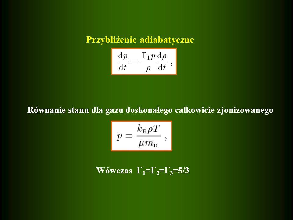 Równanie stanu Równanie stanu dla gazu doskonałego całkowicie zjonizowanego Przybliżenie adiabatyczne Wówczas 1 = 2 = 3 =5/3