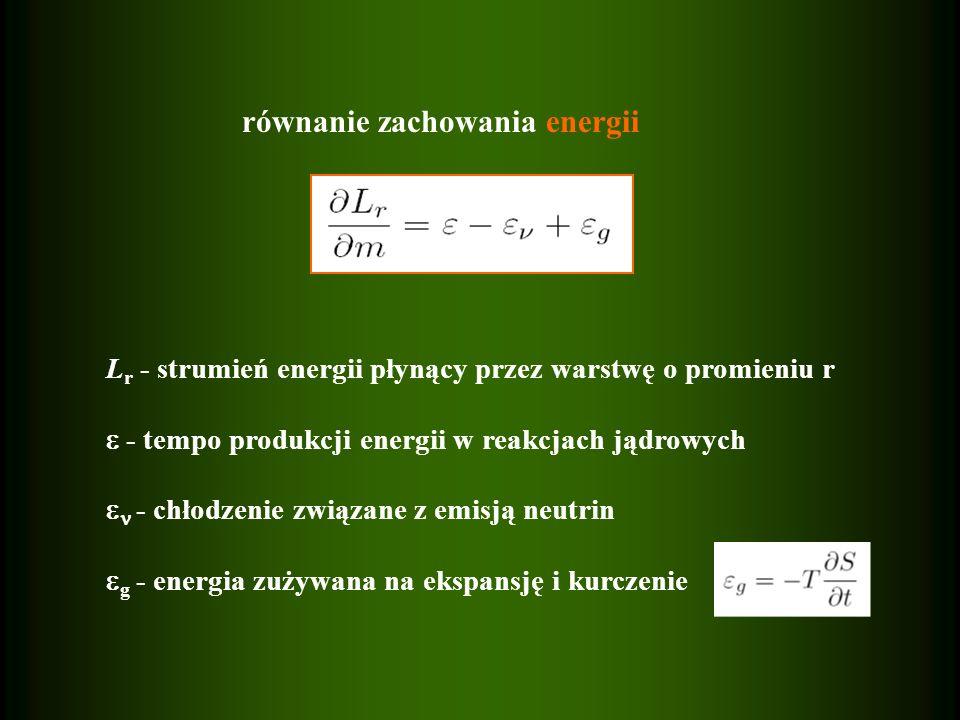 równanie zachowania energii L r - strumień energii płynący przez warstwę o promieniu r - tempo produkcji energii w reakcjach jądrowych - chłodzenie zw