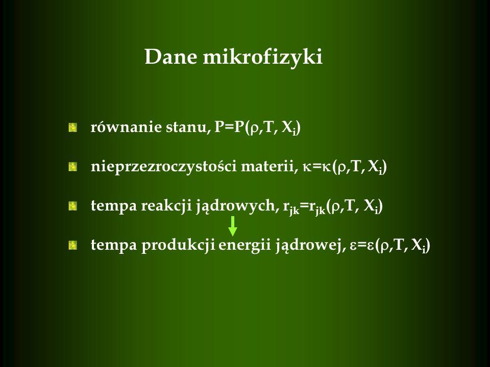 Dane mikrofizyki równanie stanu, P=P(,T, X i ) nieprzezroczystości materii, = (,T, X i ) tempa reakcji jądrowych, r jk =r jk (,T, X i ) tempa produkcj