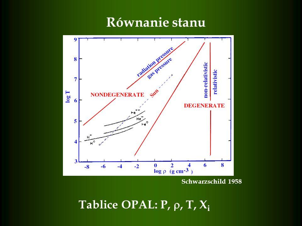 Równanie stanu Schwarzschild 1958 Tablice OPAL: P,, T, X i