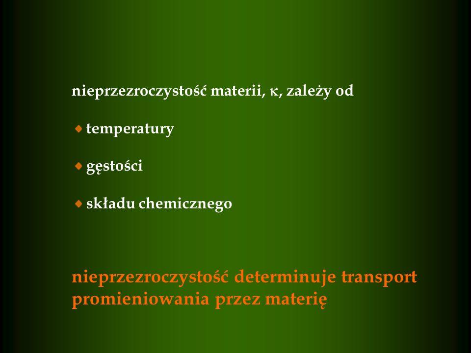 nieprzezroczystość materii,, zależy od temperatury gęstości składu chemicznego nieprzezroczystość determinuje transport promieniowania przez materię