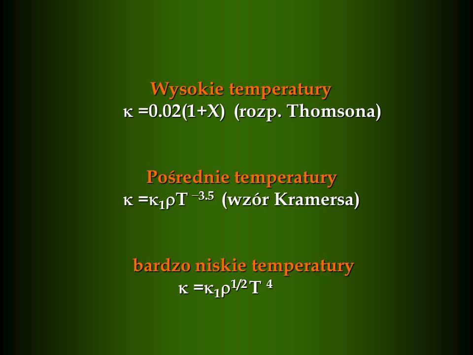 Wysokie temperatury Wysokie temperatury =0.02(1+X) (rozp. Thomsona) =0.02(1+X) (rozp. Thomsona) Pośrednie temperatury Pośrednie temperatury = 1 T _ 3.