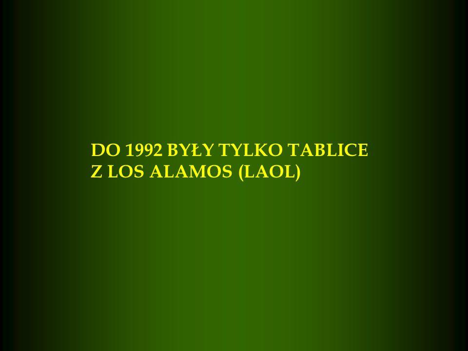 DO 1992 BYŁY TYLKO TABLICE Z LOS ALAMOS (LAOL)