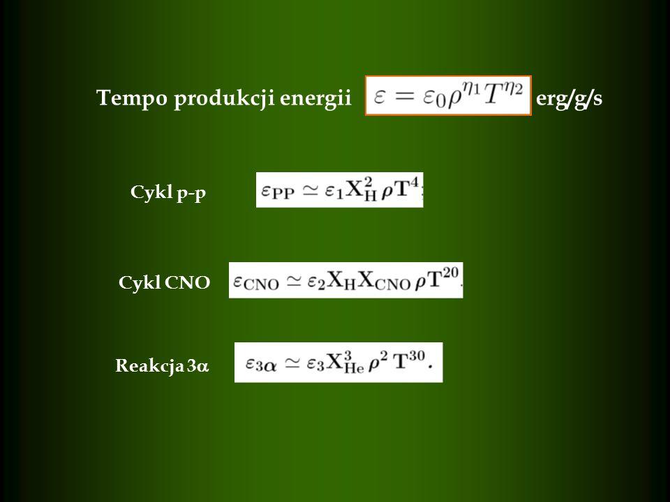 Tempo produkcji energii erg/g/s Cykl p-p Cykl CNO Reakcja 3