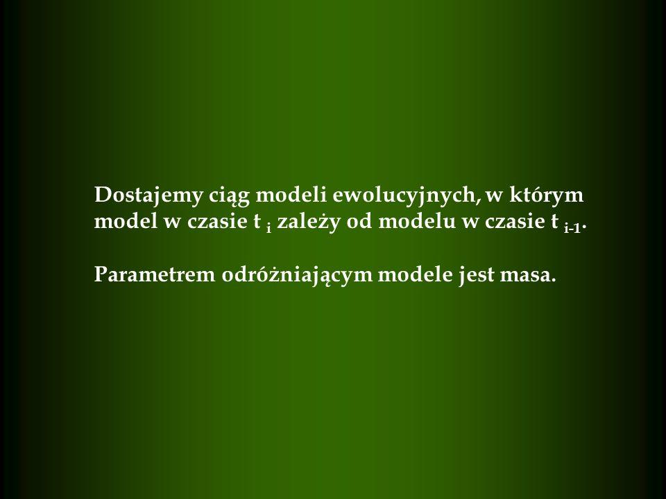 Dostajemy ciąg modeli ewolucyjnych, w którym model w czasie t i zależy od modelu w czasie t i-1. Parametrem odróżniającym modele jest masa.