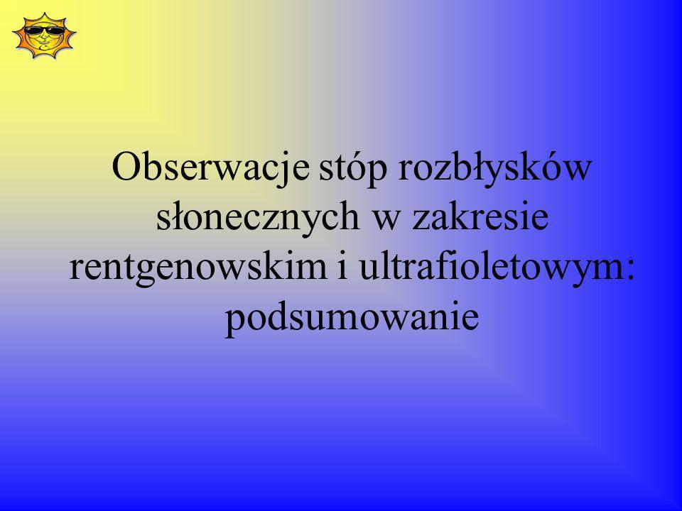 Obserwacje stóp rozbłysków słonecznych w zakresie rentgenowskim i ultrafioletowym: podsumowanie