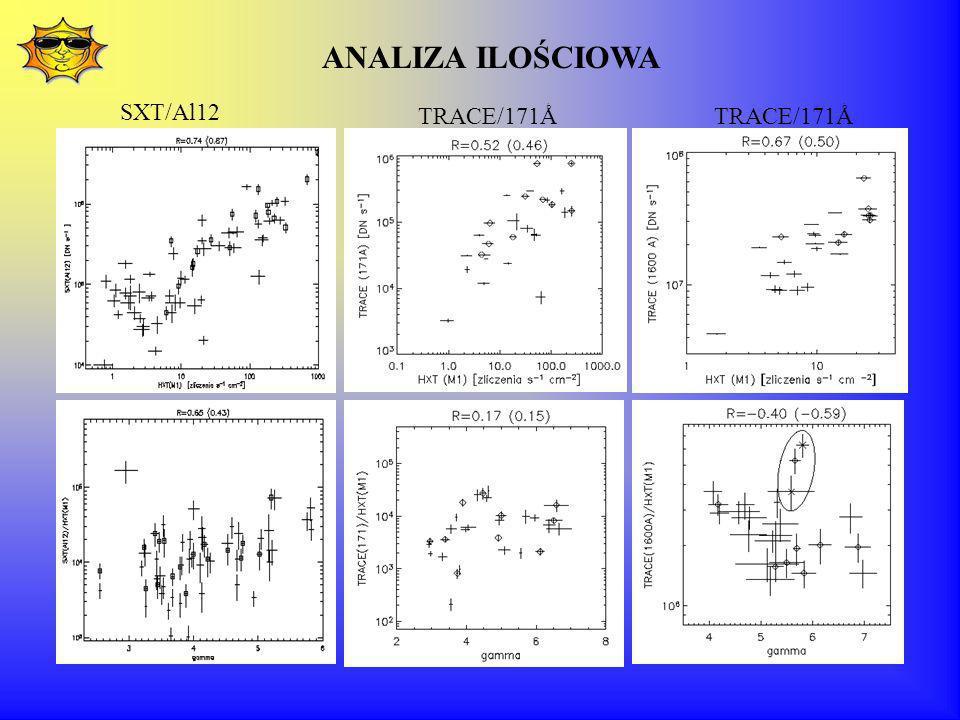 ANALIZA ILOŚCIOWA SXT/Al12 TRACE/171Ǻ