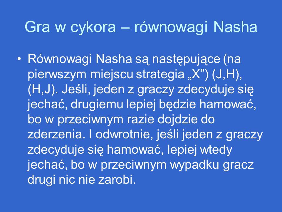 Gra w cykora – równowagi Nasha Równowagi Nasha są następujące (na pierwszym miejscu strategia X) (J,H), (H,J). Jeśli, jeden z graczy zdecyduje się jec