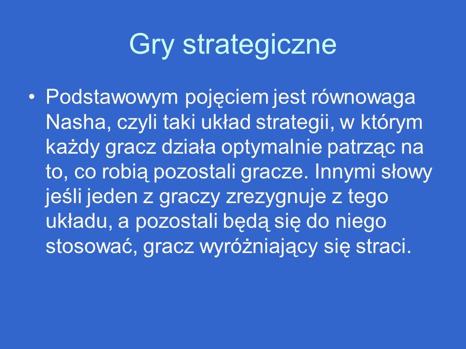 Gry strategiczne Podstawowym pojęciem jest równowaga Nasha, czyli taki układ strategii, w którym każdy gracz działa optymalnie patrząc na to, co robią