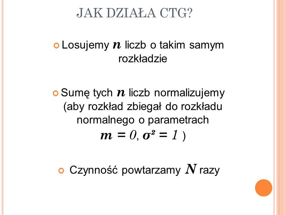 Losujemy n liczb o takim samym rozkładzie Sumę tych n liczb normalizujemy (aby rozkład zbiegał do rozkładu normalnego o parametrach m = 0, σ² = 1 ) Cz