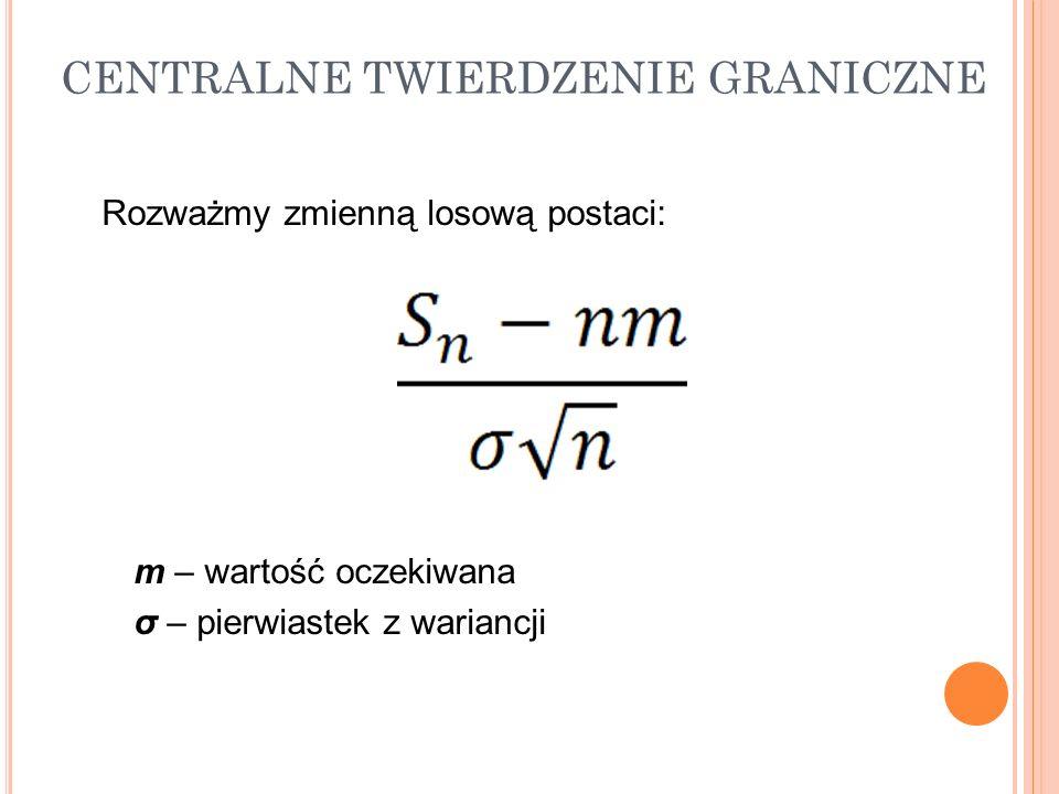Rozważmy zmienną losową postaci: m – wartość oczekiwana σ – pierwiastek z wariancji CENTRALNE TWIERDZENIE GRANICZNE
