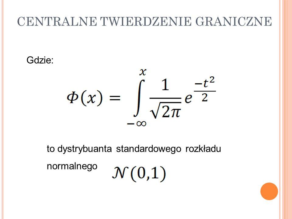 Gdzie: to dystrybuanta standardowego rozkładu normalnego CENTRALNE TWIERDZENIE GRANICZNE