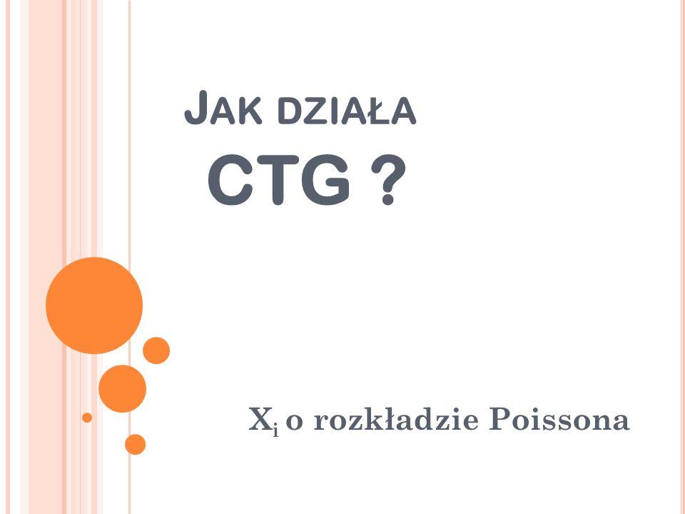J AK DZIA Ł A CTG ? X i o rozkładzie Poissona