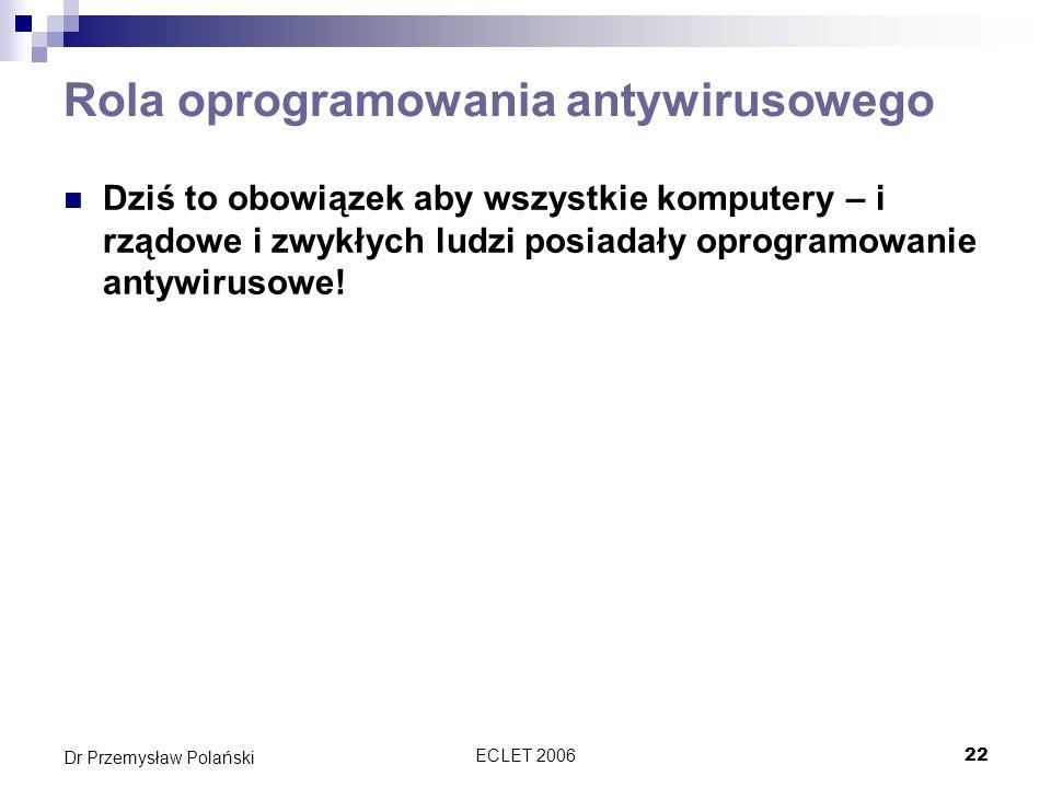 ECLET 200622 Dr Przemysław Polański Rola oprogramowania antywirusowego Dziś to obowiązek aby wszystkie komputery – i rządowe i zwykłych ludzi posiadał