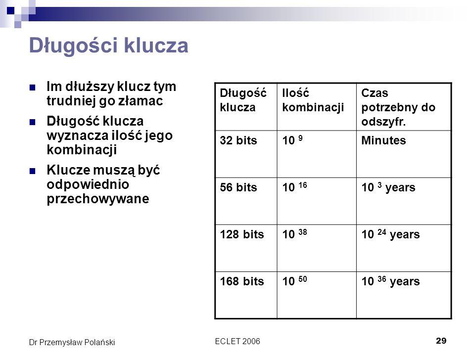 ECLET 200629 Dr Przemysław Polański Długości klucza Im dłuższy klucz tym trudniej go złamac Długość klucza wyznacza ilość jego kombinacji Klucze muszą