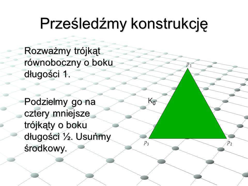 Prześledźmy konstrukcję Rozważmy trójkąt równoboczny o boku długości 1. Podzielmy go na cztery mniejsze trójkąty o boku długości ½. Usuńmy środkowy.