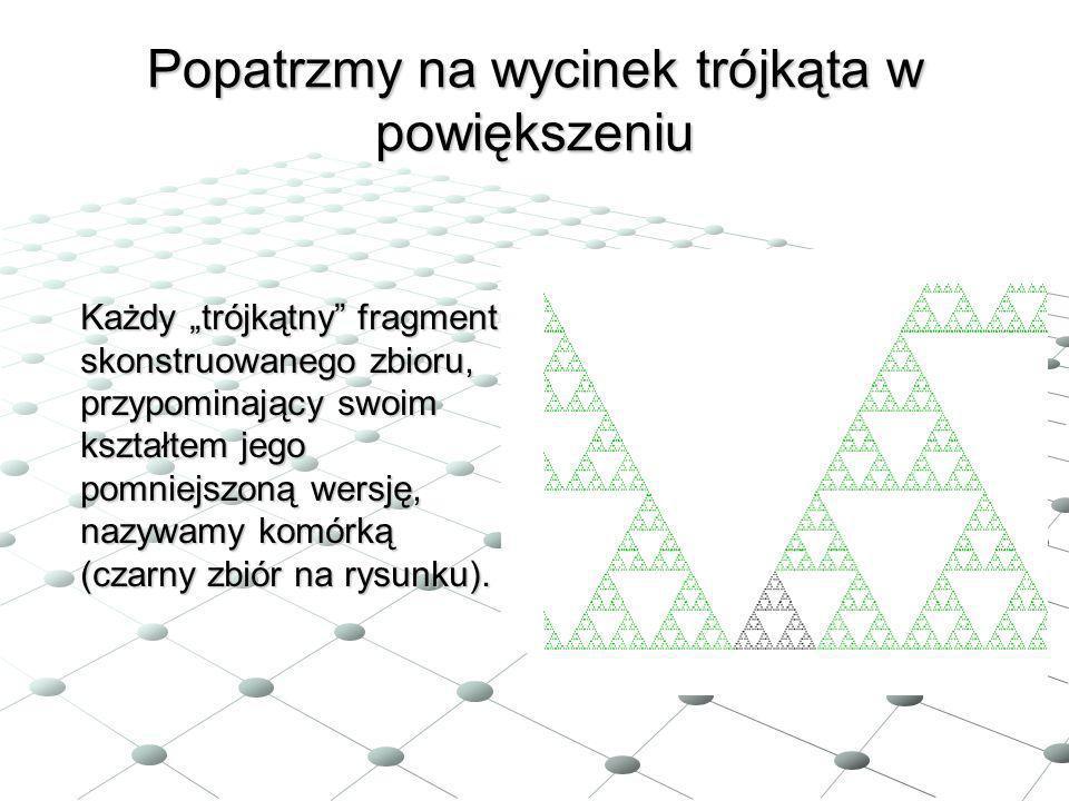 Popatrzmy na wycinek trójkąta w powiększeniu Każdy trójkątny fragment skonstruowanego zbioru, przypominający swoim kształtem jego pomniejszoną wersję,