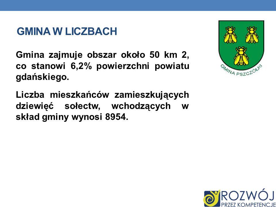 GMINA W LICZBACH Gmina zajmuje obszar około 50 km 2, co stanowi 6,2% powierzchni powiatu gdańskiego. Liczba mieszkańców zamieszkujących dziewięć sołec